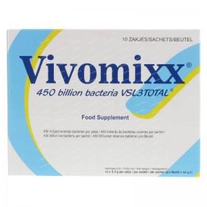 Vivomixx